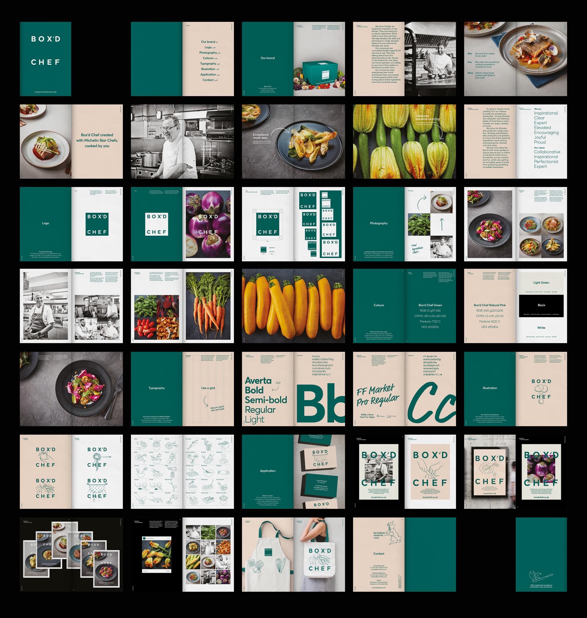 NotOnSunday-Boxd-Chef-Branding-brandguidelines-black